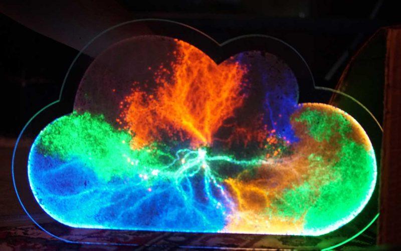 Плазменная картина Грозовое облачко